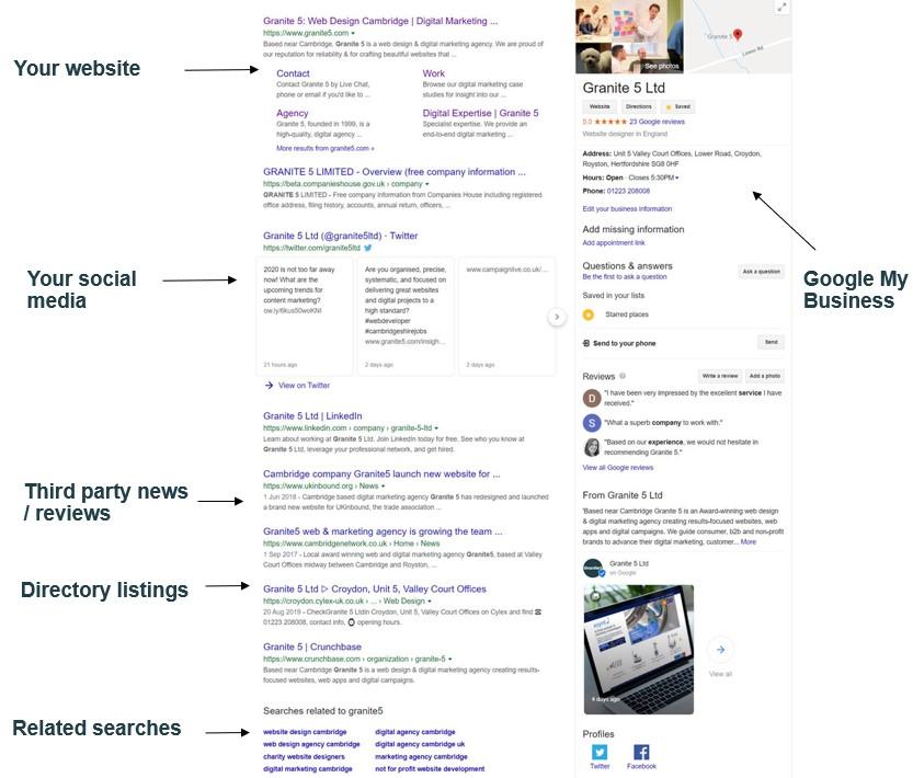 Granite-5-search-listing