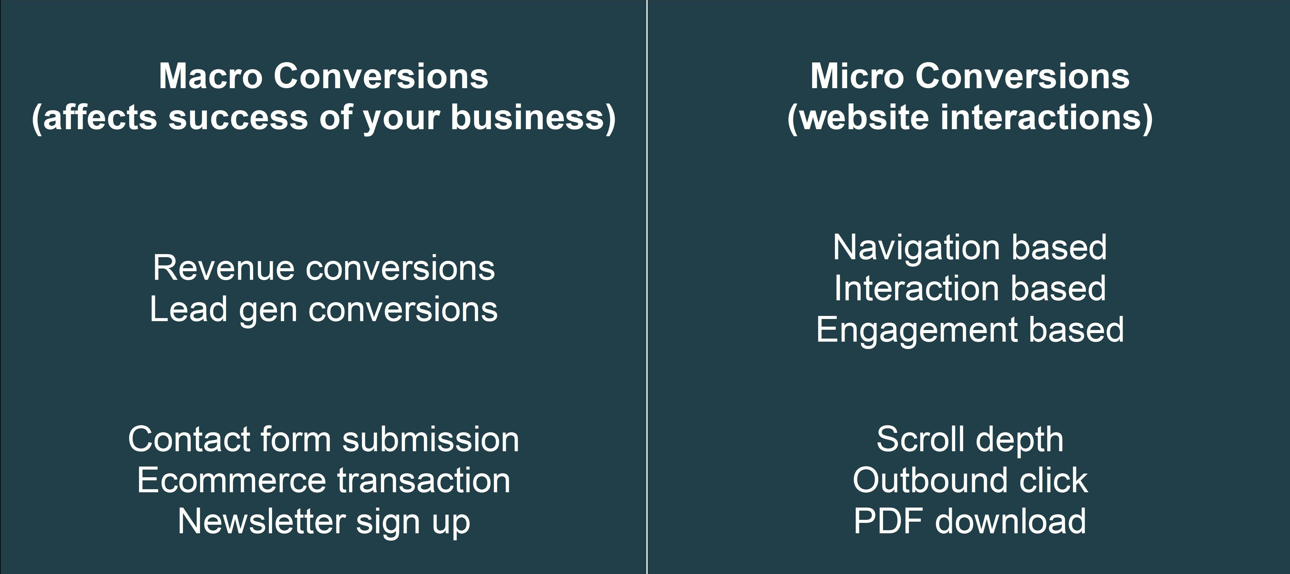 What are macro and micro conversions