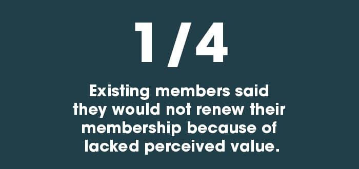 membership value gap stat