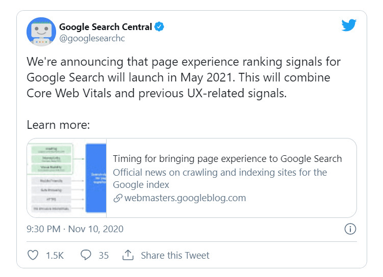 Core Web Vitals notification