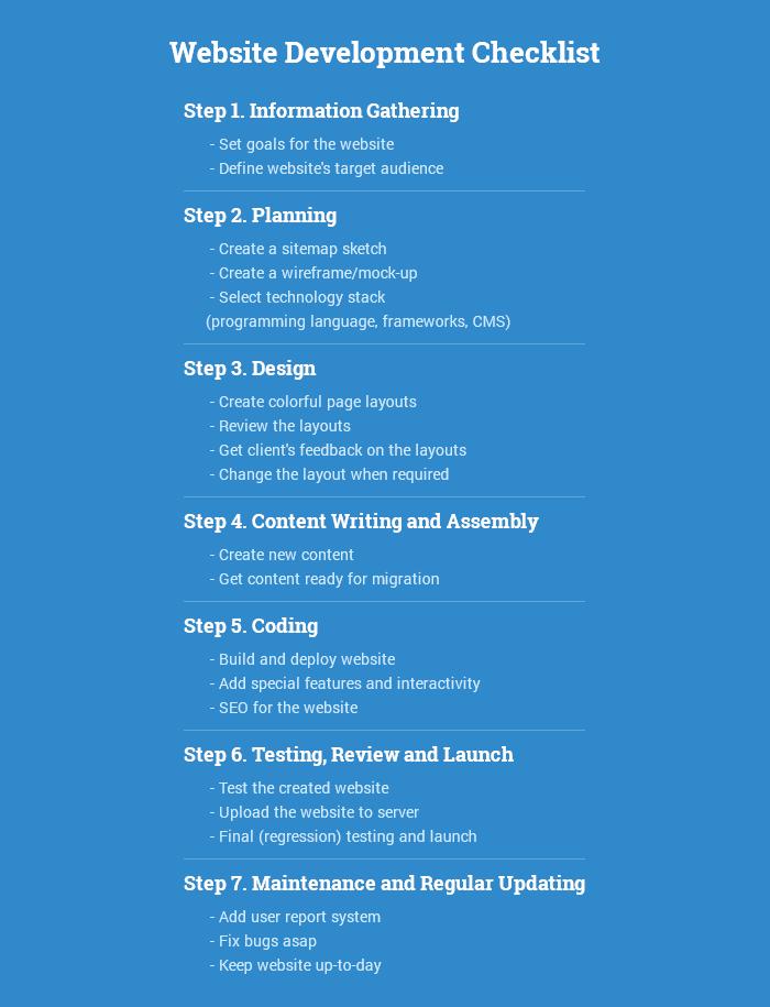 website-development-checklist